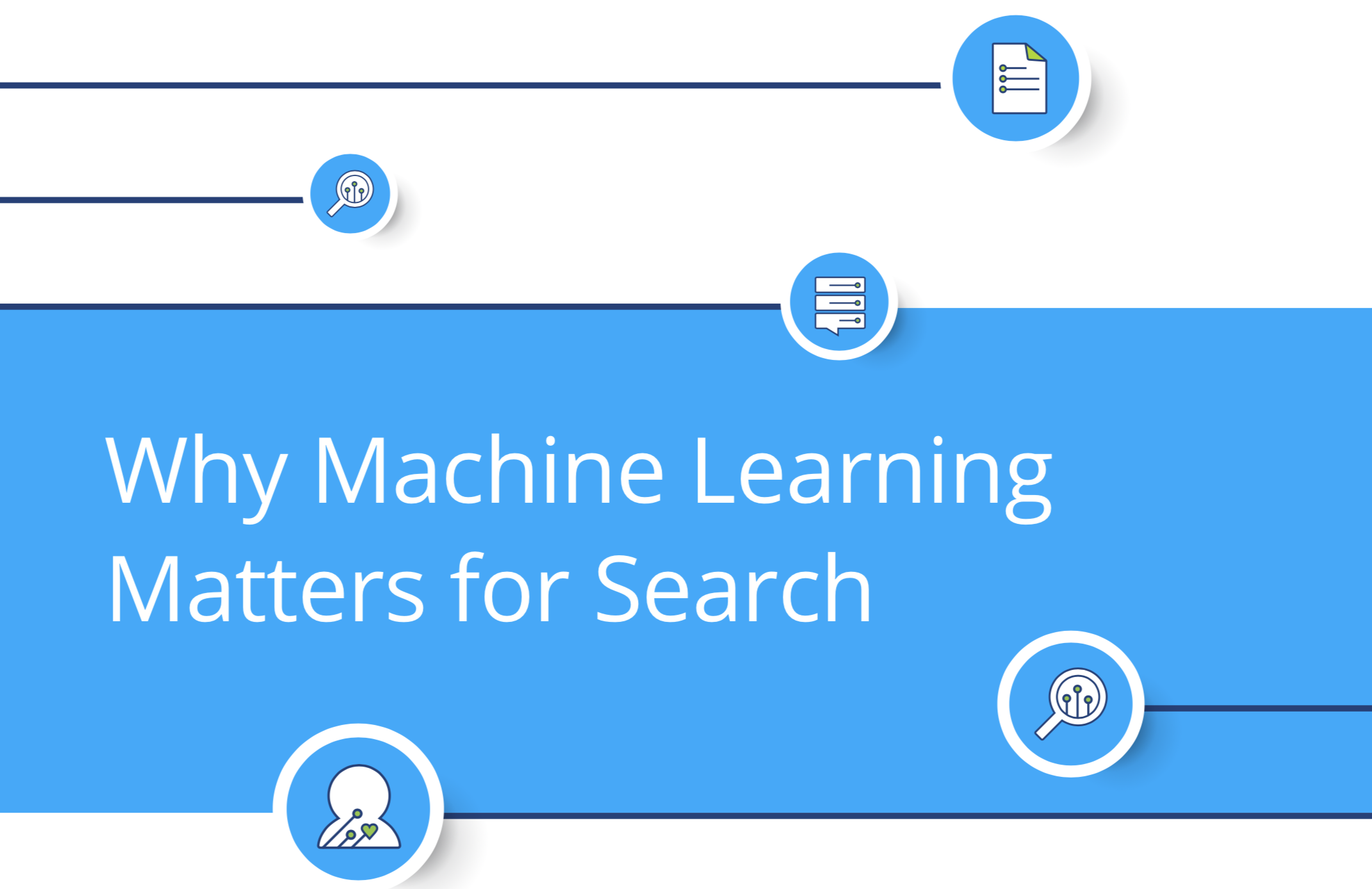 machine learning for search