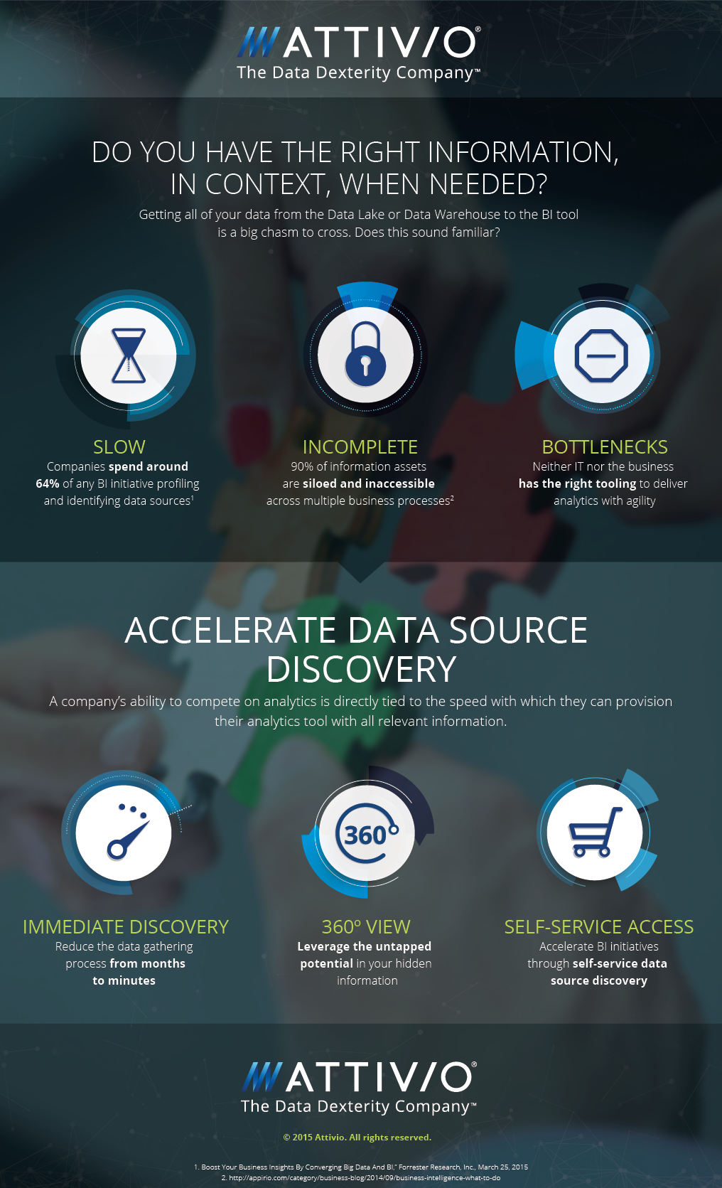 Accelerate Data Discovery