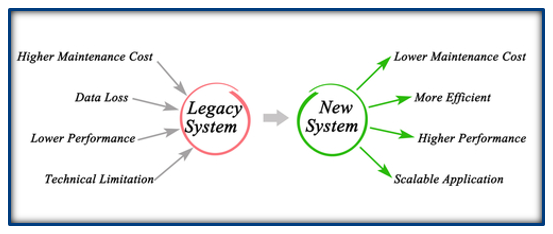 Legacy enterprise search